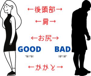 良い姿勢と悪い姿勢