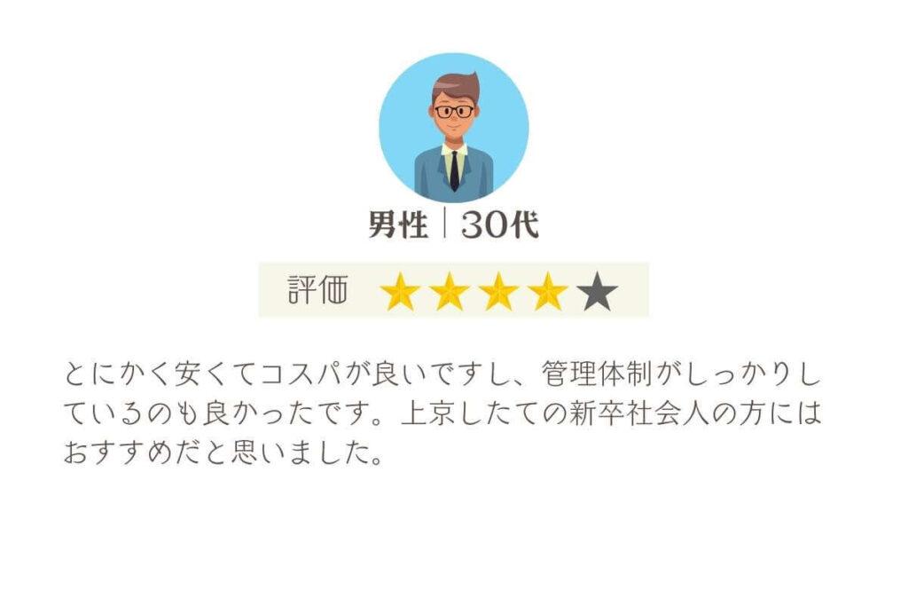 男性|30代:とにかく安くてコスパが良いですし、管理体制がしっかりしているのも良かったです。上京したての新卒社会人の方にはおすすめだと思いました。